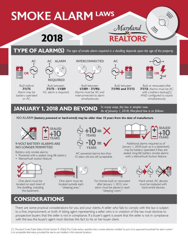 Maryland 2018 Smoke Alarm Infographic ~ Wissel Homes